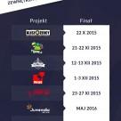 2015-2016 projekty zewnętrzne bez inicjatyw (1)